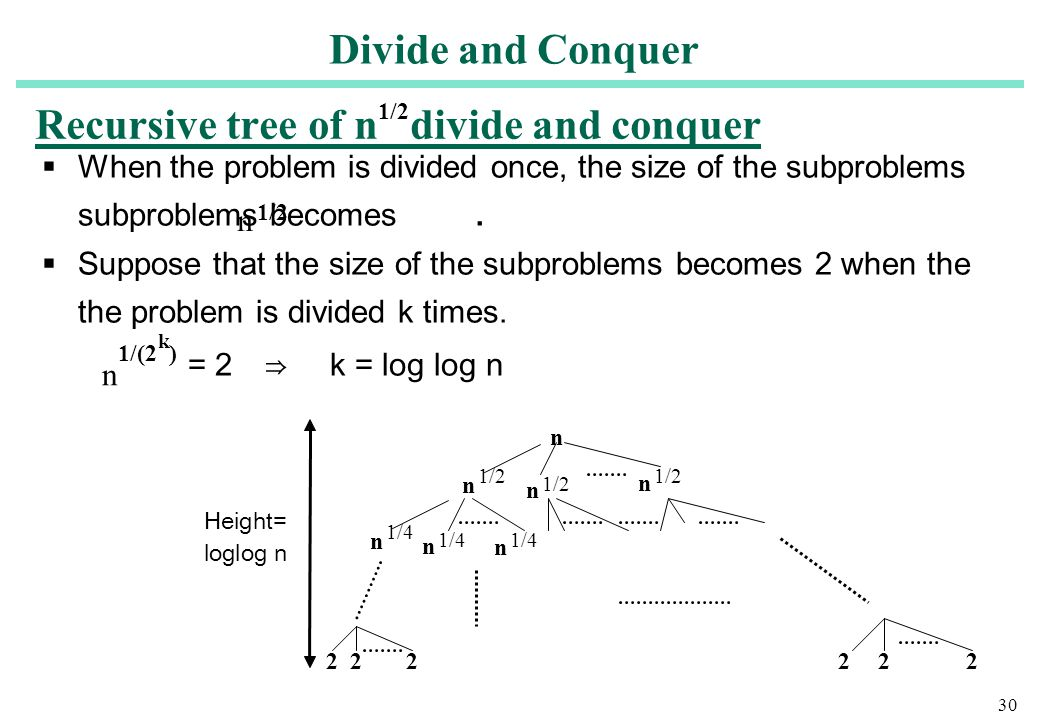 Recursive tree of n divide and conquer