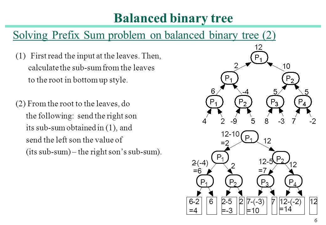 Solving Prefix Sum problem on balanced binary tree (2)