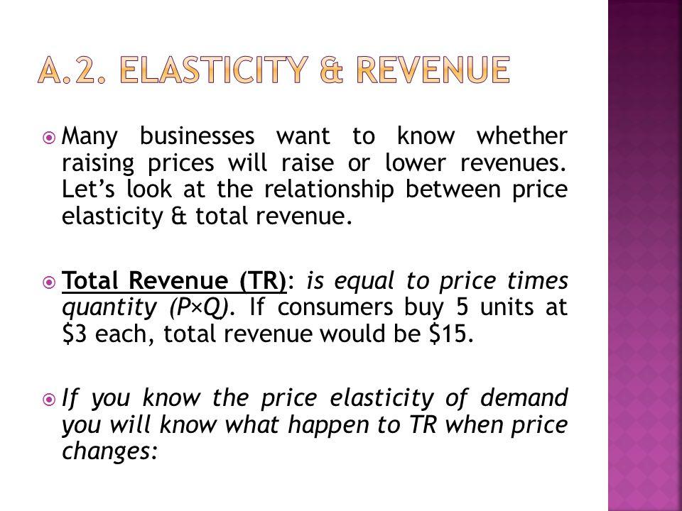 A.2. Elasticity & revenue