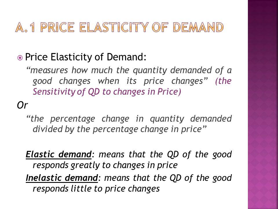 A.1 Price elasticity of demand