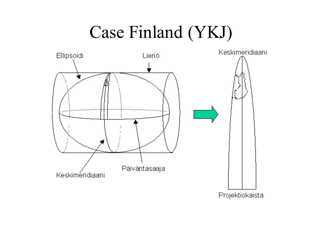 Case Finland (YKJ) 34