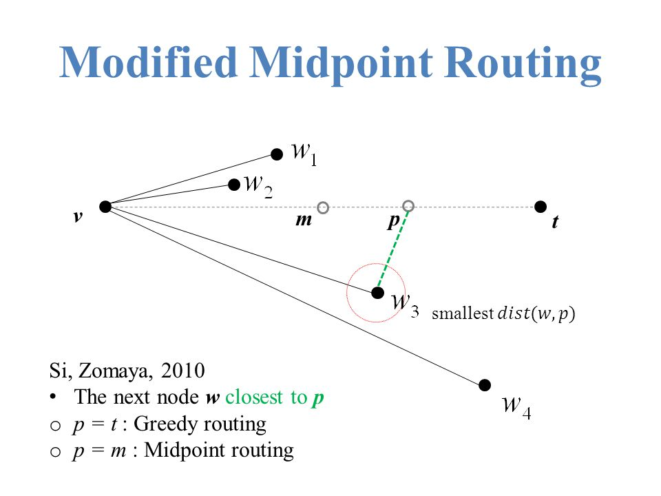 Modified Midpoint Routing