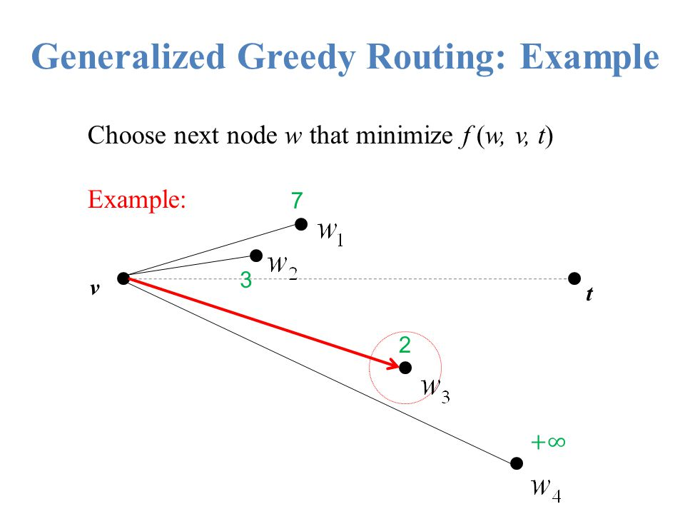 Generalized Greedy Routing: Example