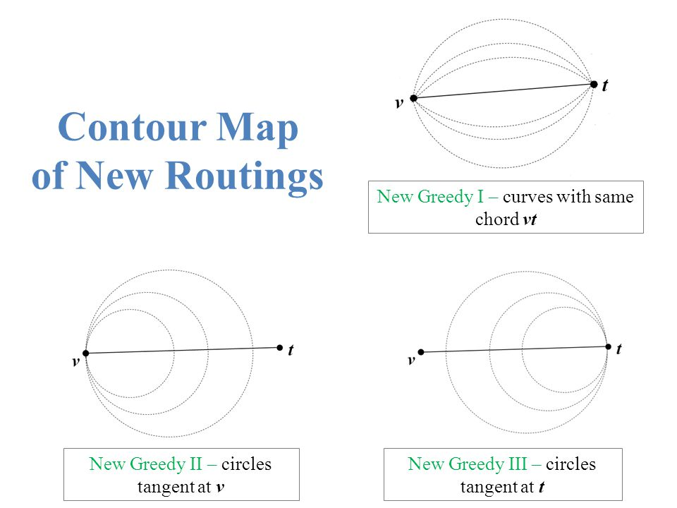 Contour Map of New Routings