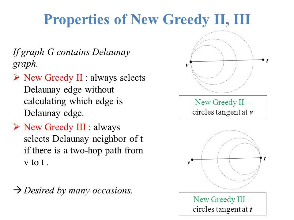 Properties of New Greedy II, III