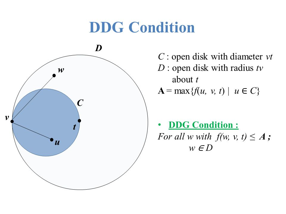 DDG Condition D C : open disk with diameter vt