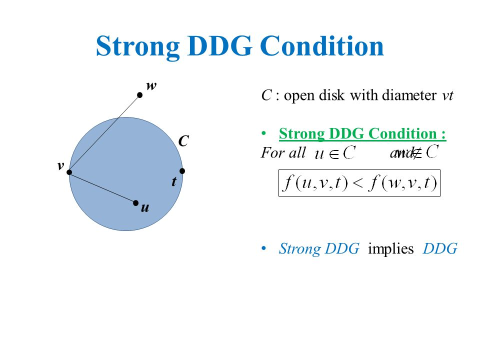 Strong DDG Condition w C : open disk with diameter vt