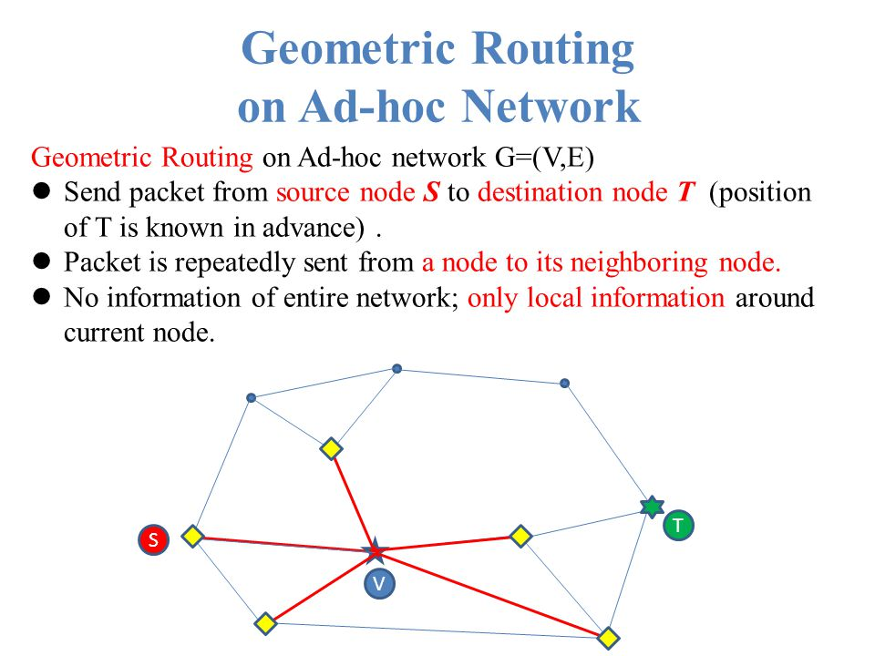 Geometric Routing on Ad-hoc Network