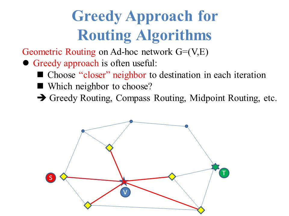 Greedy Approach for Routing Algorithms