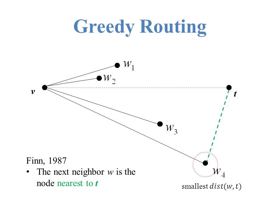 Greedy Routing v. t.