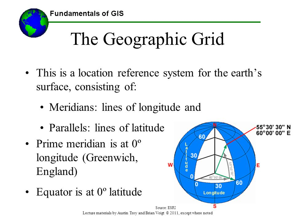 The Geographic Grid This is a location reference system for the earth's surface, consisting of: Meridians: lines of longitude and.
