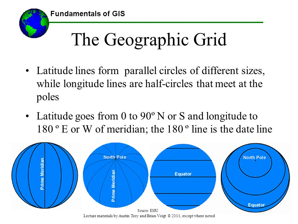 The Geographic Grid Latitude lines form parallel circles of different sizes, while longitude lines are half-circles that meet at the poles.