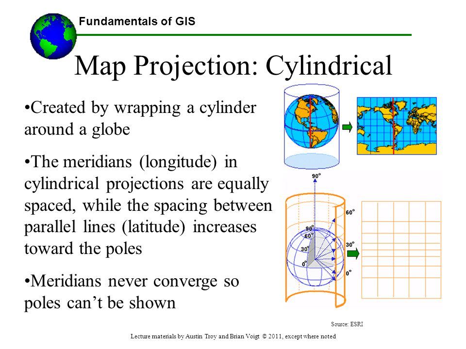 Map Projection: Cylindrical
