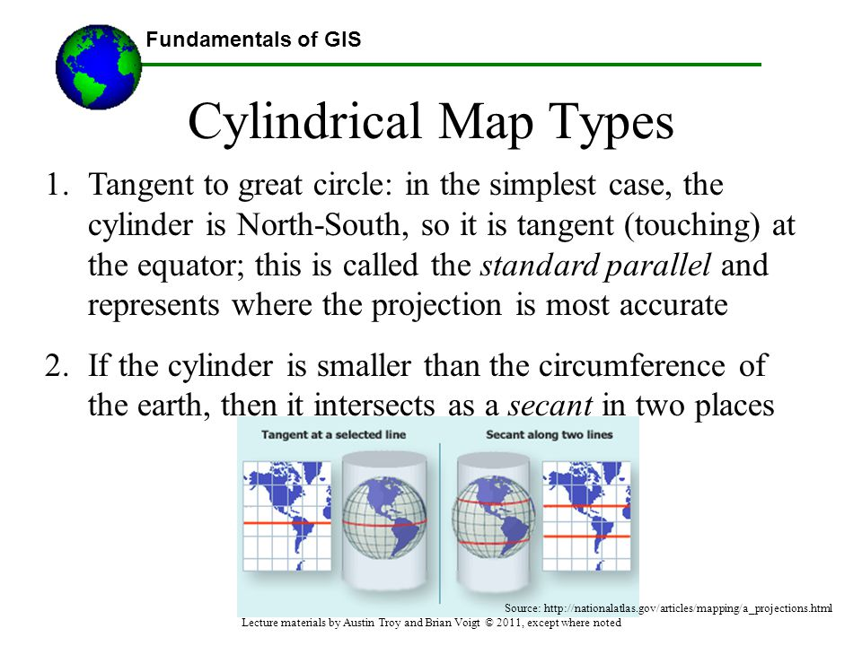 Cylindrical Map Types