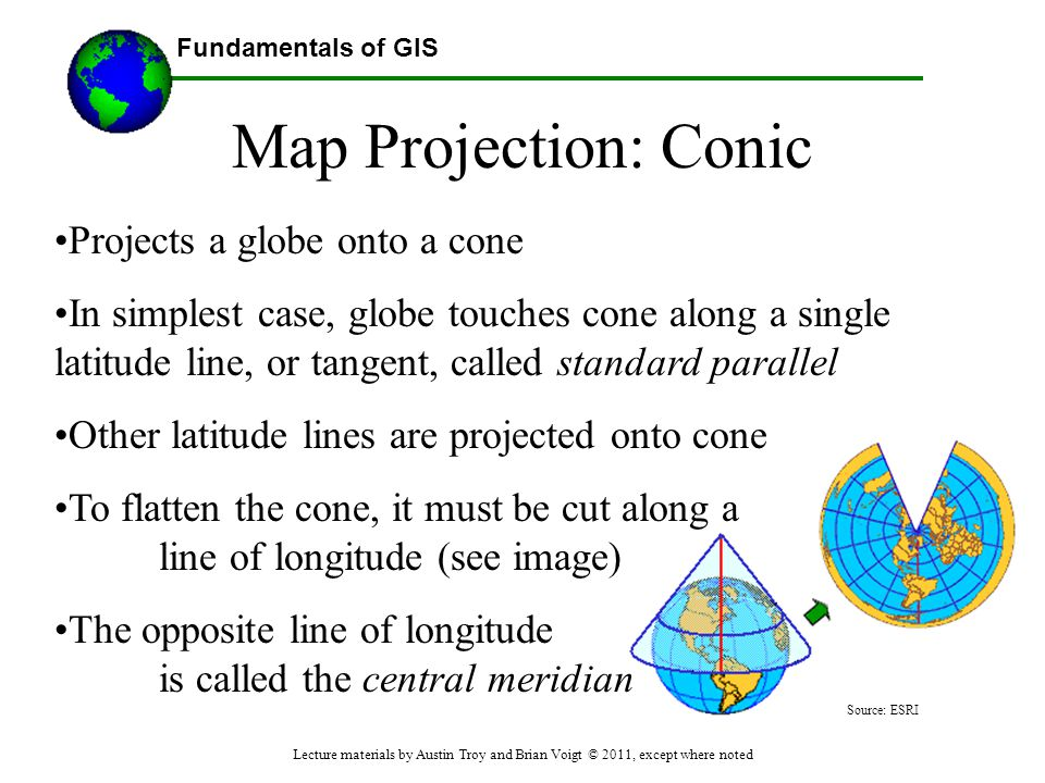 Map Projection: Conic Projects a globe onto a cone