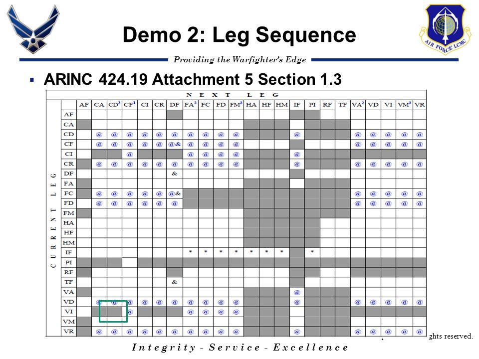 Demo 2: Leg Sequence ARINC 424.19 Attachment 5 Section 1.3