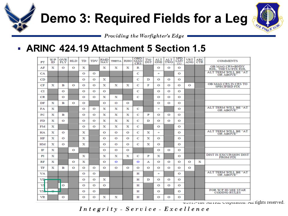 Demo 3: Required Fields for a Leg