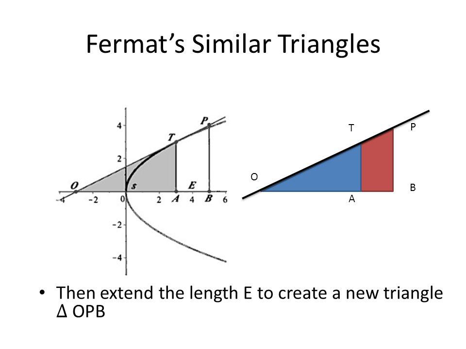 Fermat's Similar Triangles