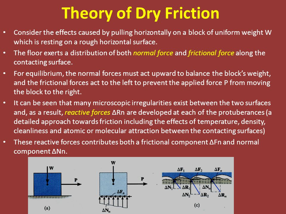 Theory of Dry Friction