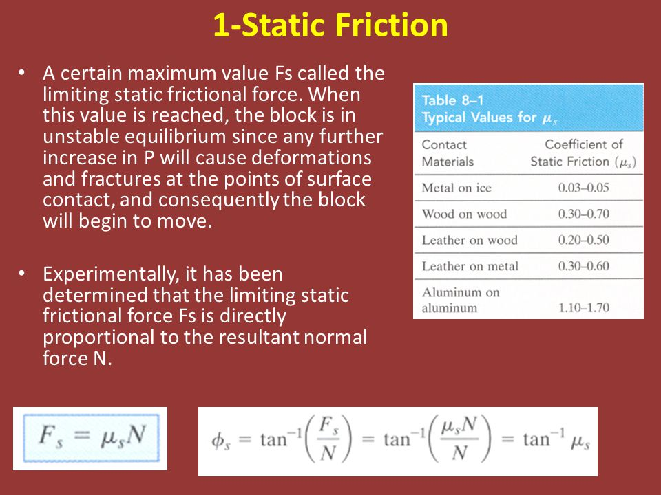 1-Static Friction