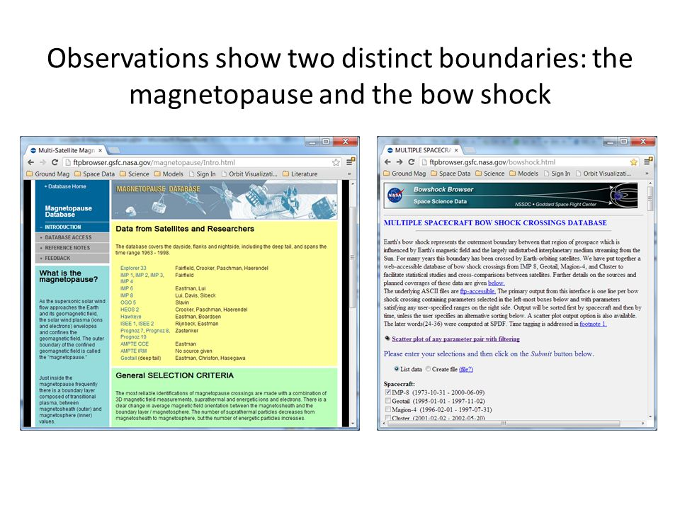 Observations show two distinct boundaries: the magnetopause and the bow shock