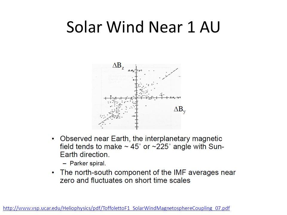 Solar Wind Near 1 AU http://www.vsp.ucar.edu/Heliophysics/pdf/ToffolettoF1_SolarWindMagnetosphereCoupling_07.pdf.