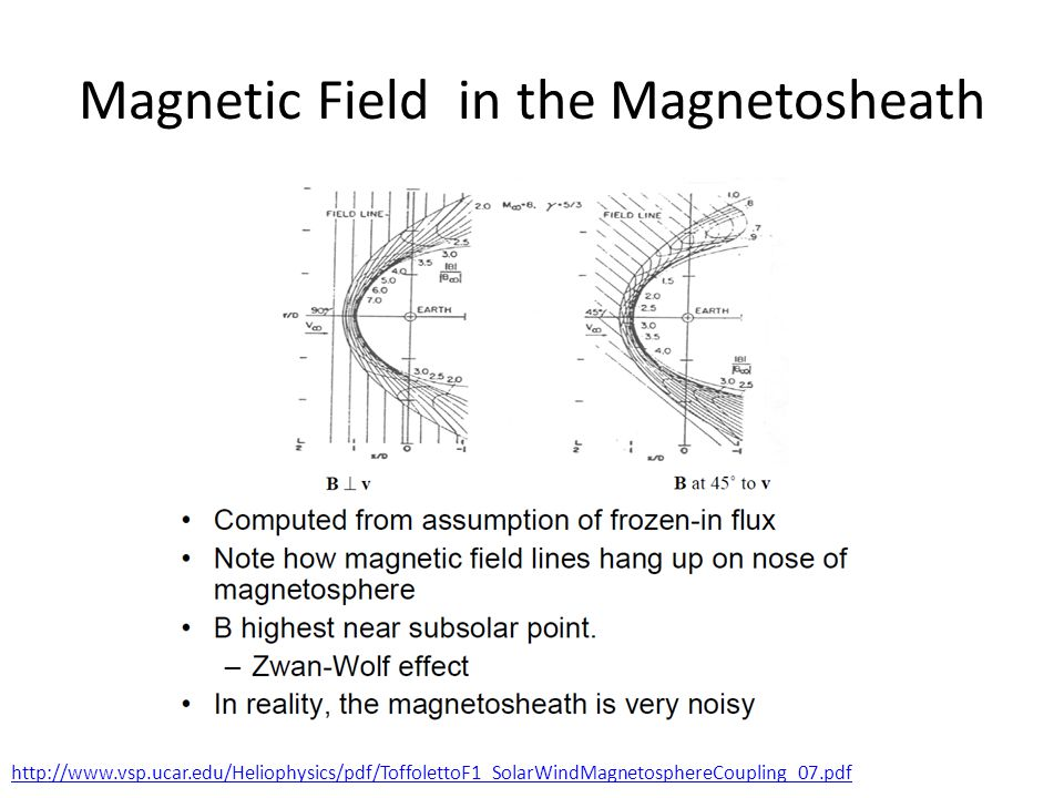 Magnetic Field in the Magnetosheath