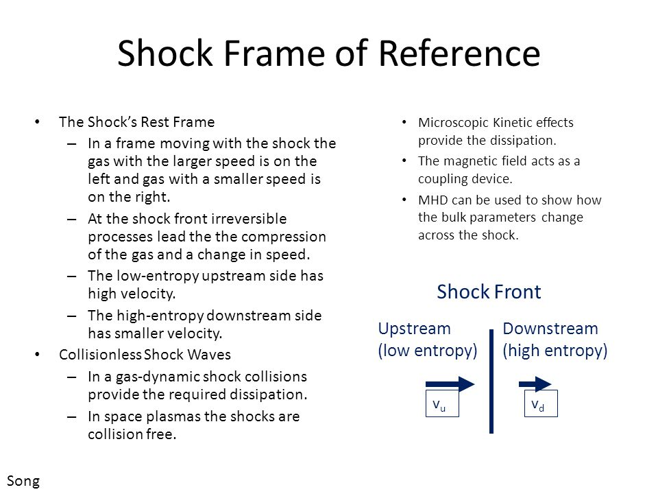 Shock Frame of Reference