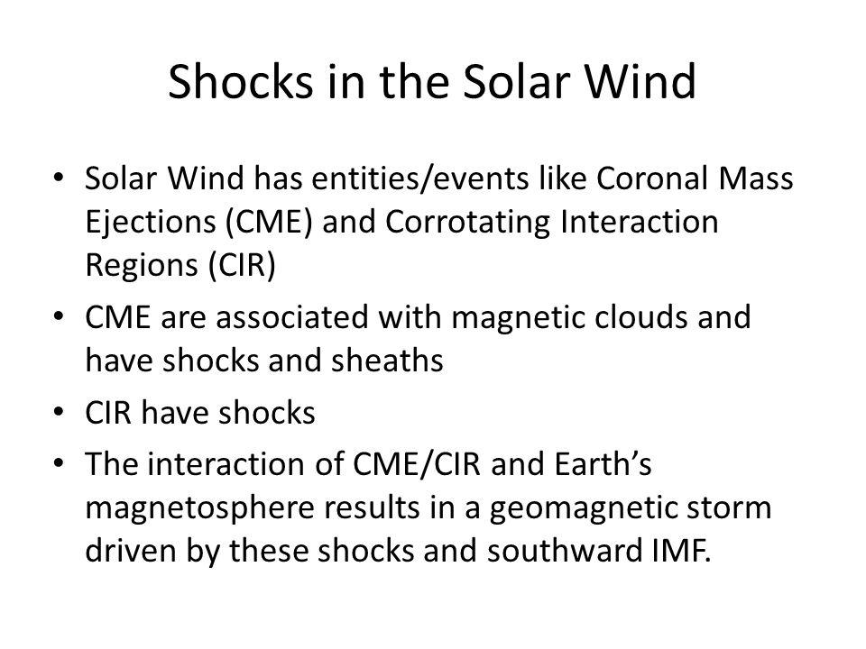 Shocks in the Solar Wind