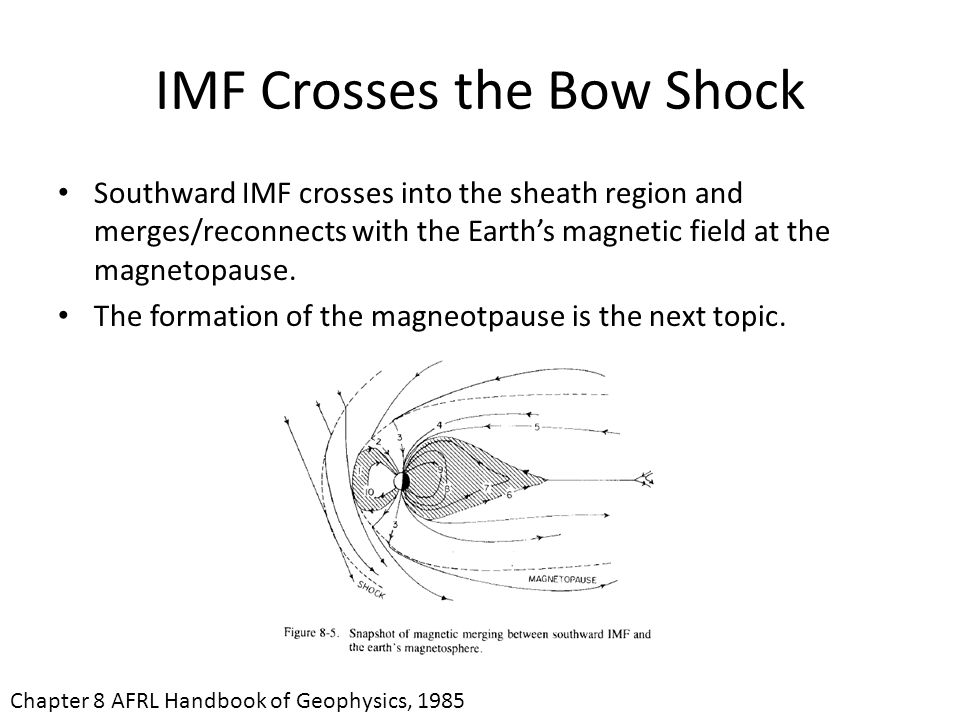 IMF Crosses the Bow Shock