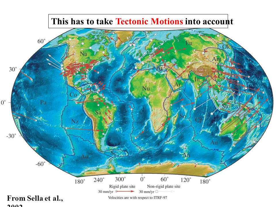 Tectonic Motions This has to take Tectonic Motions into account