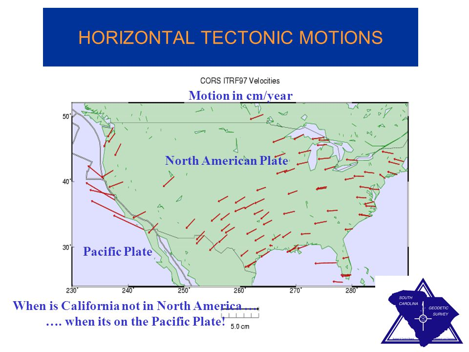 HORIZONTAL TECTONIC MOTIONS