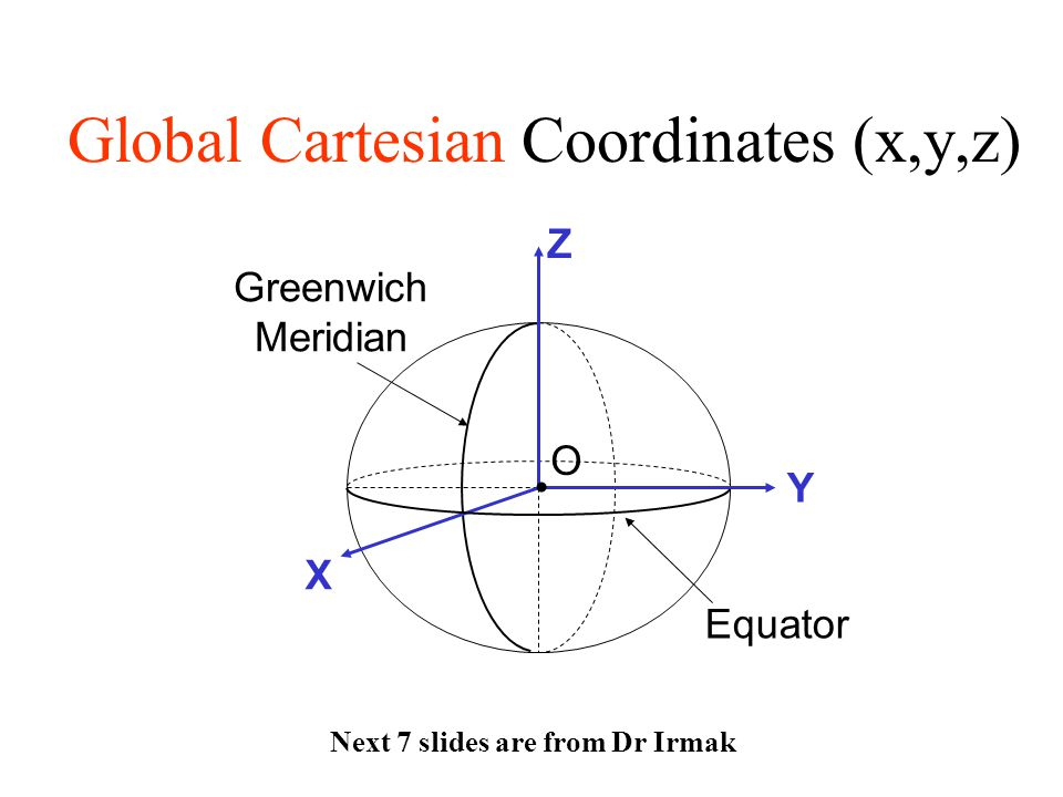 Global Cartesian Coordinates (x,y,z)