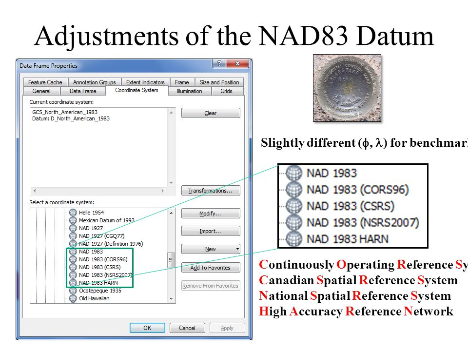 Adjustments of the NAD83 Datum
