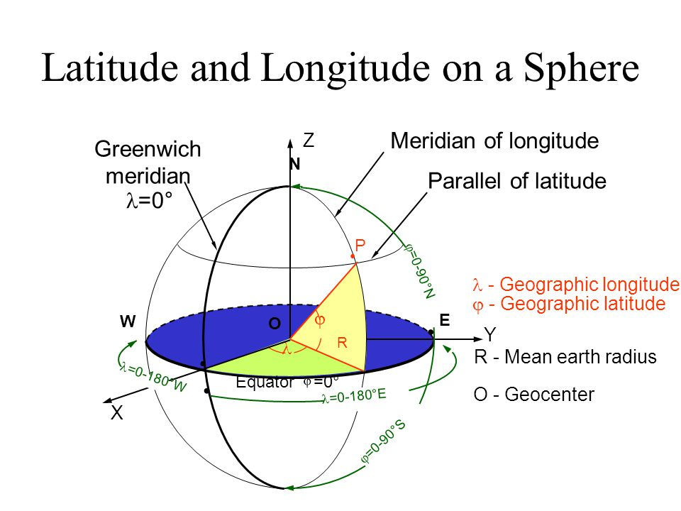 Latitude and Longitude on a Sphere