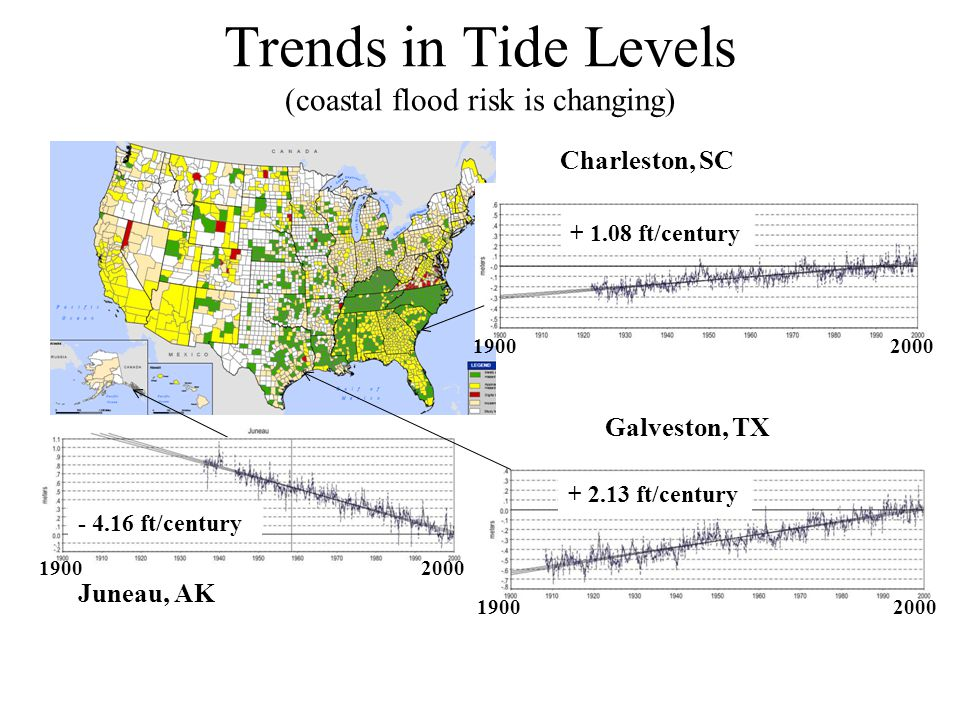 Trends in Tide Levels (coastal flood risk is changing)