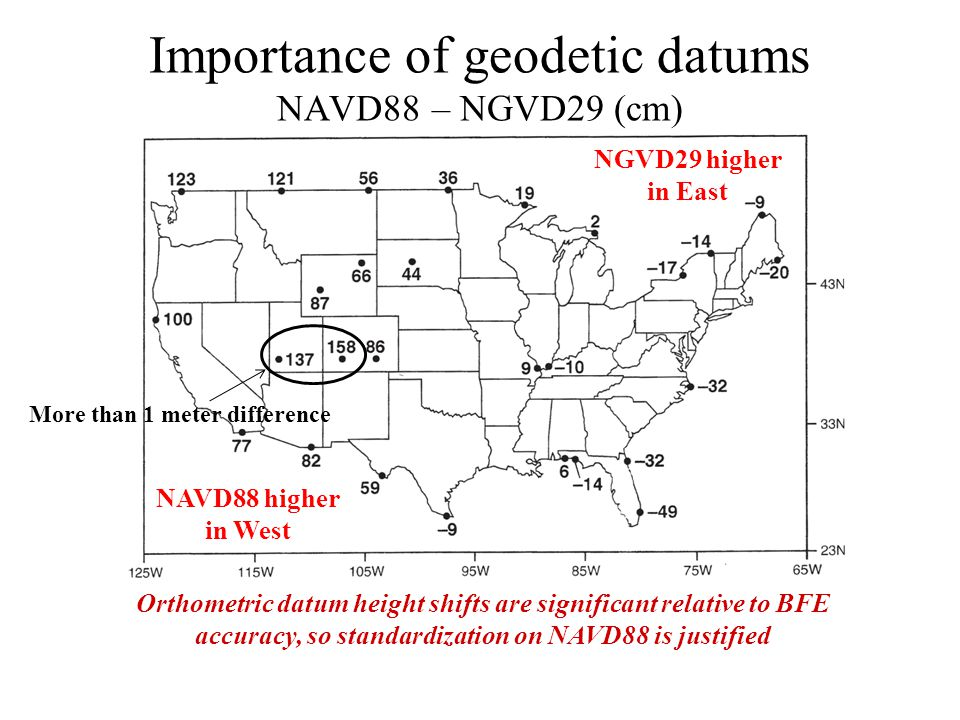 Importance of geodetic datums NAVD88 – NGVD29 (cm)