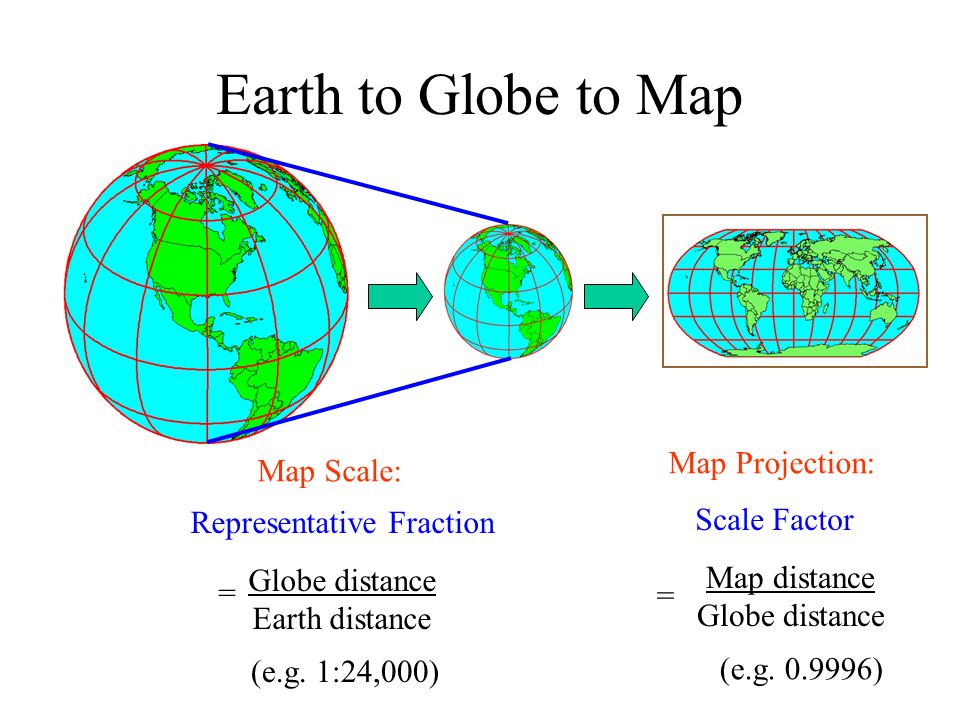Earth to Globe to Map Map Projection: Map Scale: Scale Factor