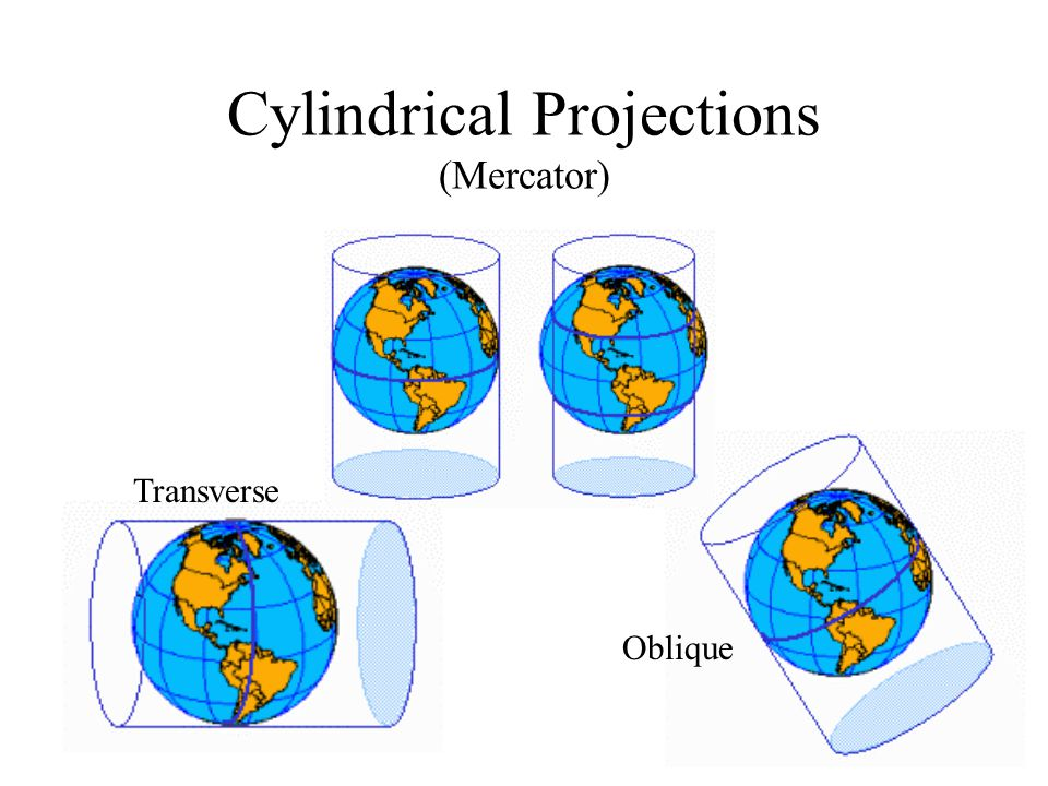 Cylindrical Projections (Mercator)