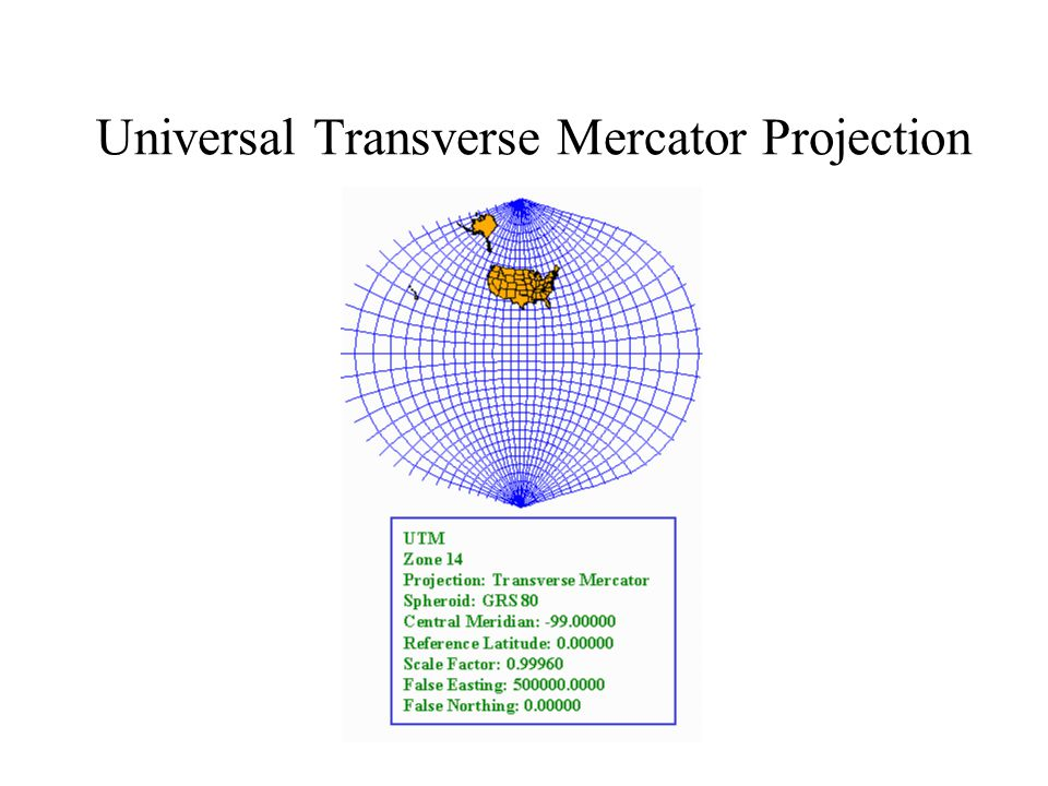 Universal Transverse Mercator Projection