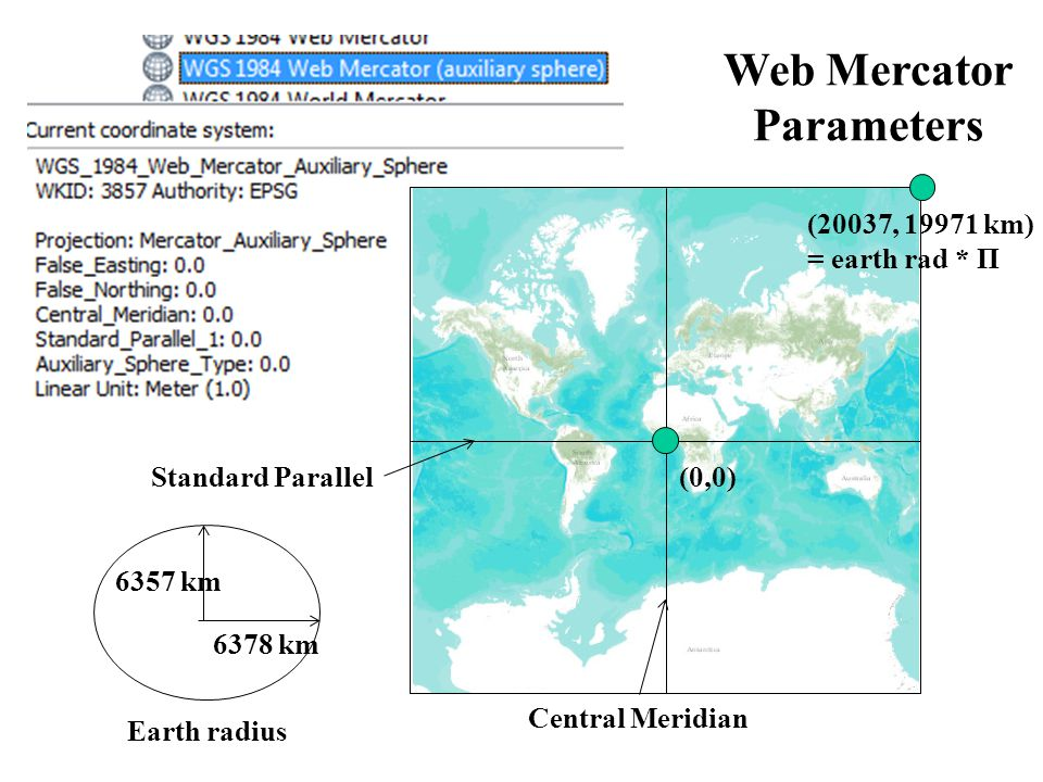 Web Mercator Parameters