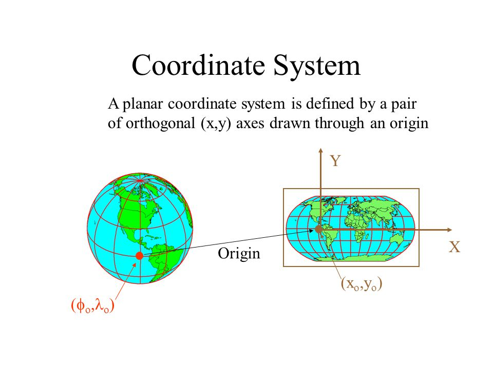 Coordinate System A planar coordinate system is defined by a pair