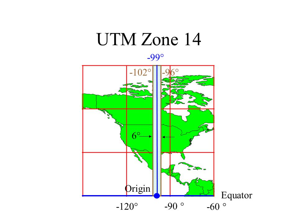 UTM Zone 14 -99° -102° -96° 6° Origin Equator -120° -90 ° -60 °