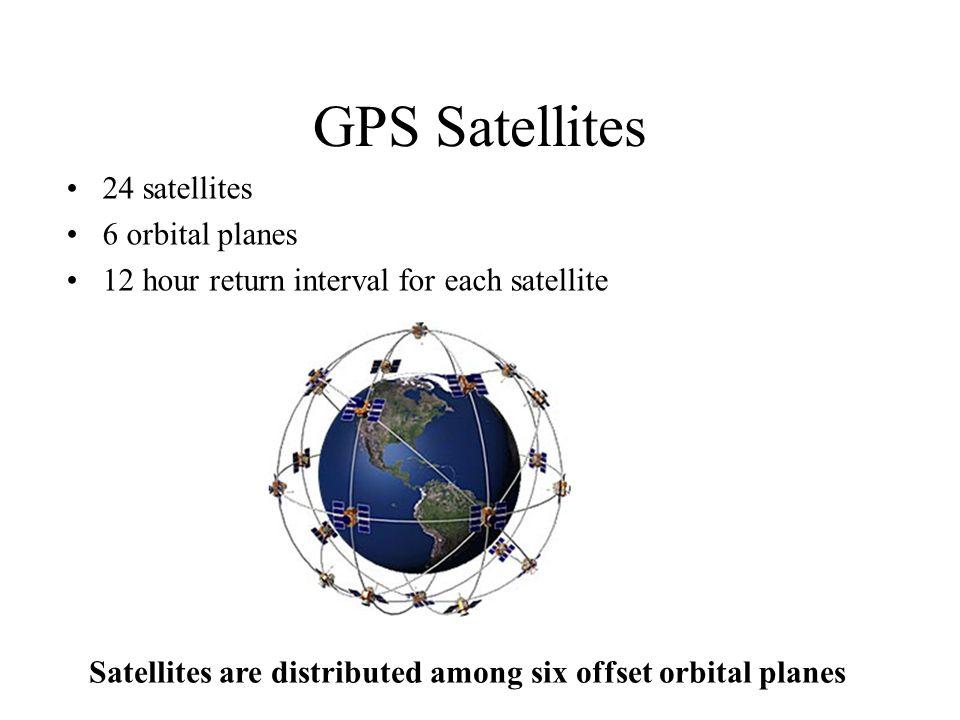 GPS Satellites 24 satellites 6 orbital planes