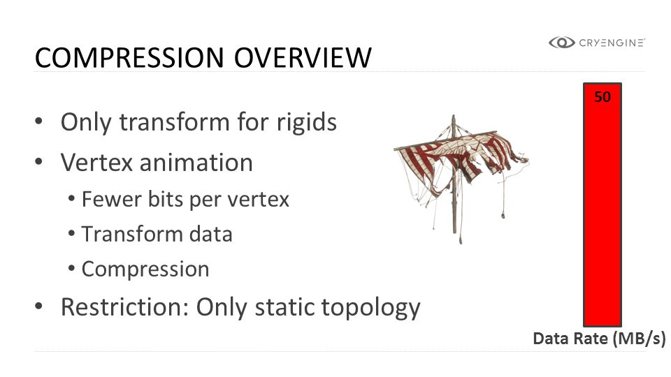 Compression Overview Only transform for rigids Vertex animation