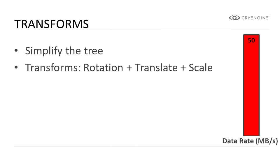 Transforms Simplify the tree Transforms: Rotation + Translate + Scale