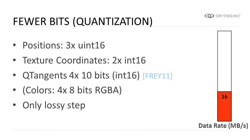 Fewer Bits (Quantization)