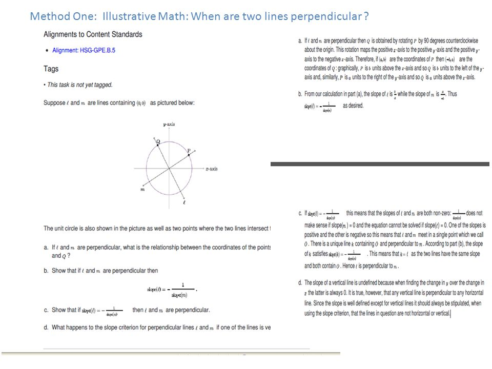Method One: Illustrative Math: When are two lines perpendicular