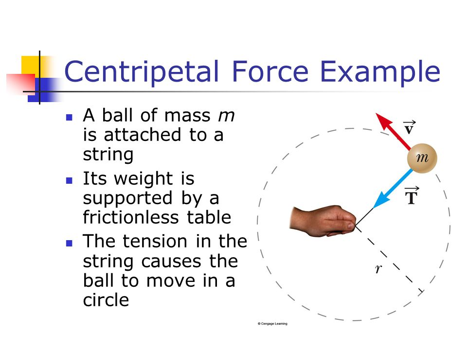 Centripetal Force Example