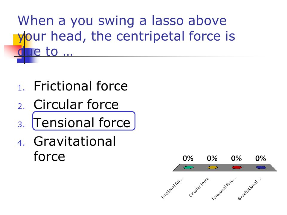 When a you swing a lasso above your head, the centripetal force is due to …